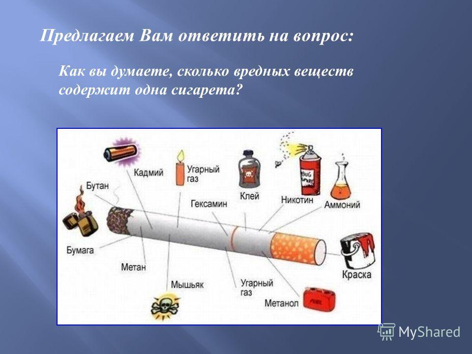 Предлагаем Вам ответить на вопрос: Как вы думаете, сколько вредных веществ содержит одна сигарета?