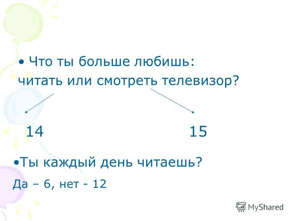 Что ты больше любишь: читать или смотреть телевизор? 14 15 Ты каждый день читаешь? Да – 6, нет - 12
