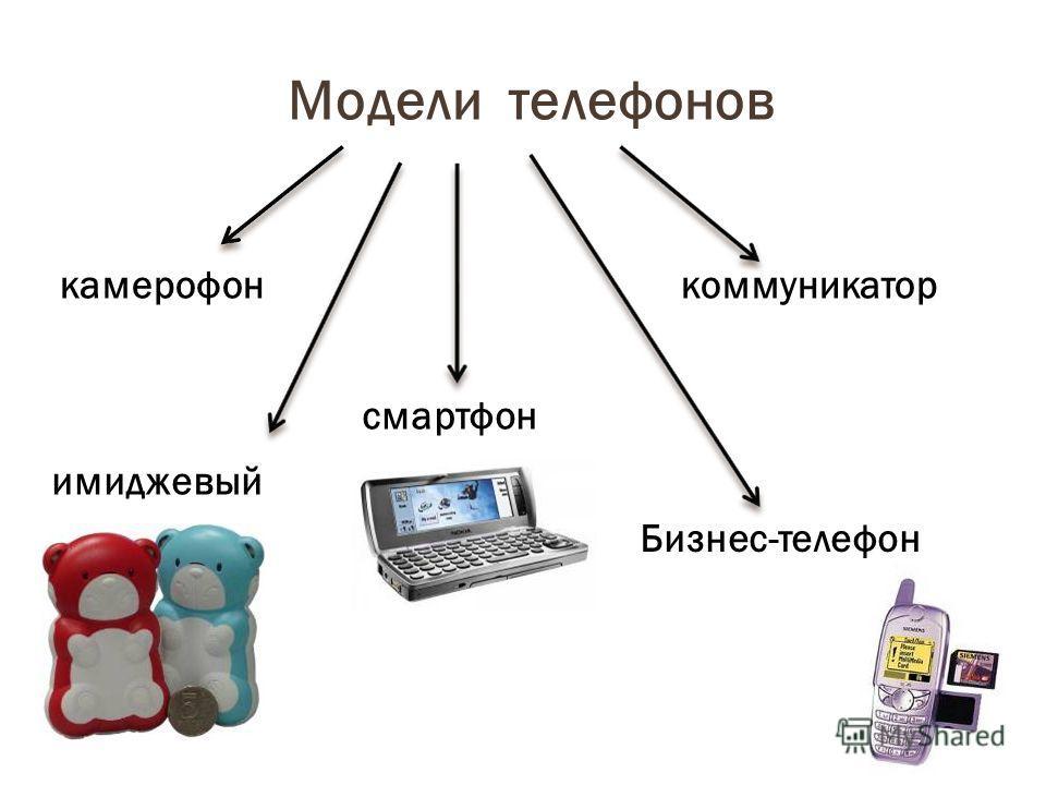Модели телефонов камерофон смартфон коммуникатор Бизнес-телефон имиджевый