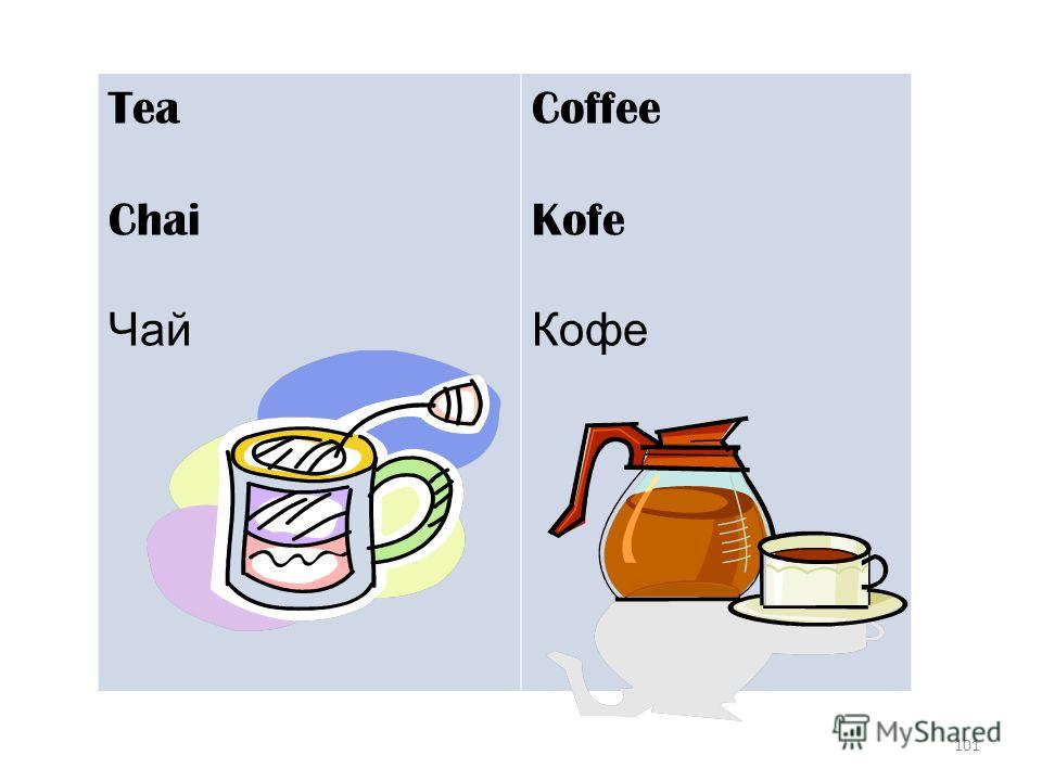 101 Tea Chai Чай Coffee Kofe Кофе