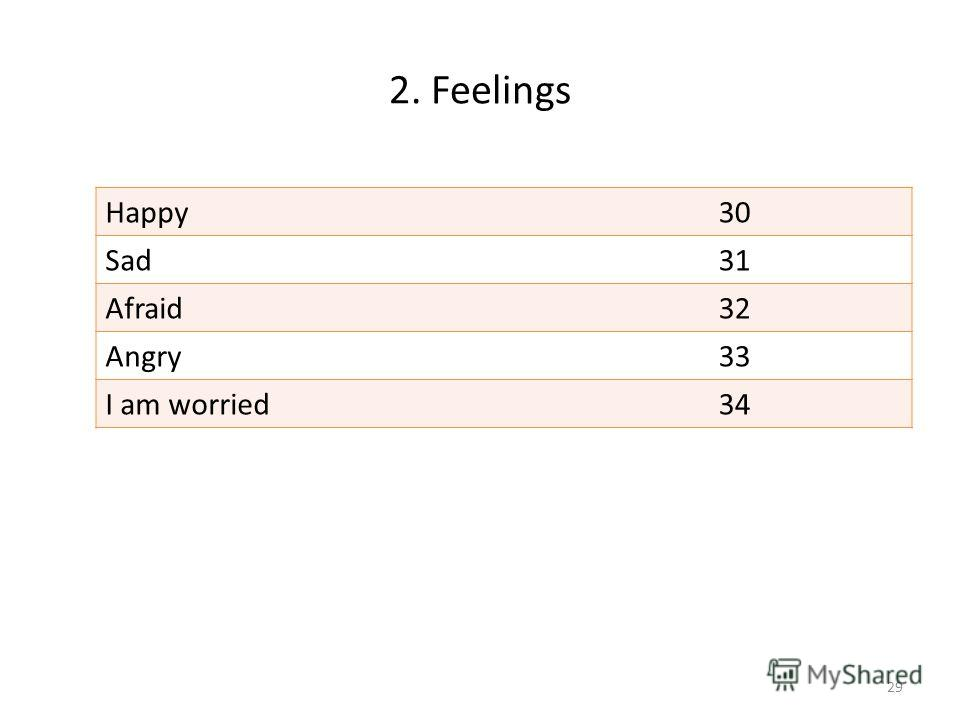2. Feelings Happy30 Sad31 Afraid32 Angry33 I am worried34 29