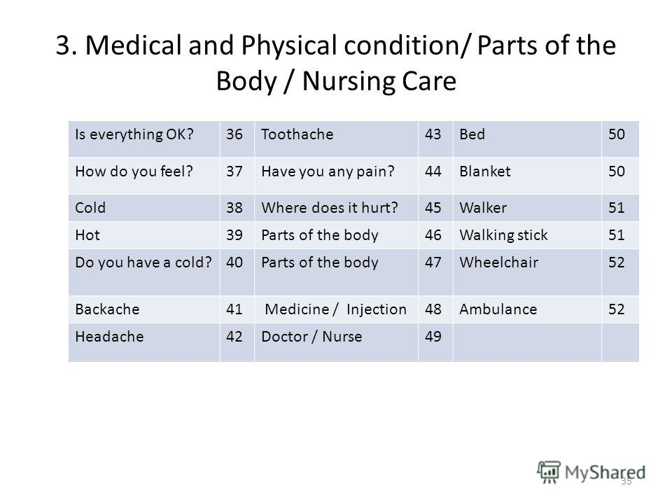 3. Medical and Physical condition/ Parts of the Body / Nursing Care Is everything OK?36Toothache43Bed50 How do you feel?37Have you any pain?44Blanket50 Cold38Where does it hurt?45Walker51 Hot39Parts of the body46Walking stick51 Do you have a cold?40P
