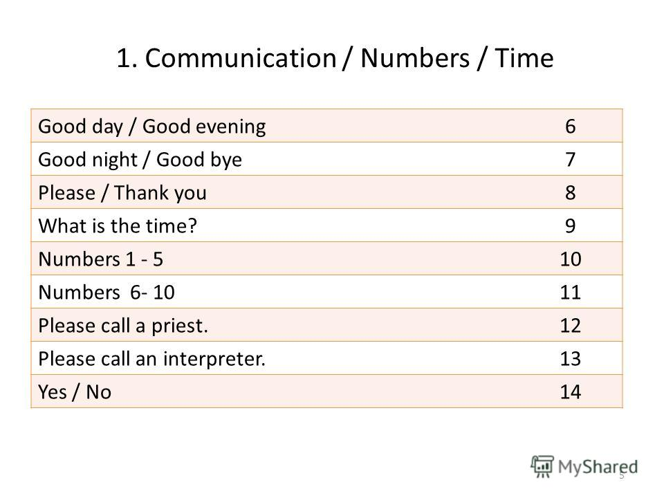 1. Communication / Numbers / Time Good day / Good evening6 Good night / Good bye7 Please / Thank you8 What is the time?9 Numbers 1 - 510 Numbers 6- 1011 Please call a priest.12 Please call an interpreter.13 Yes / No14 5