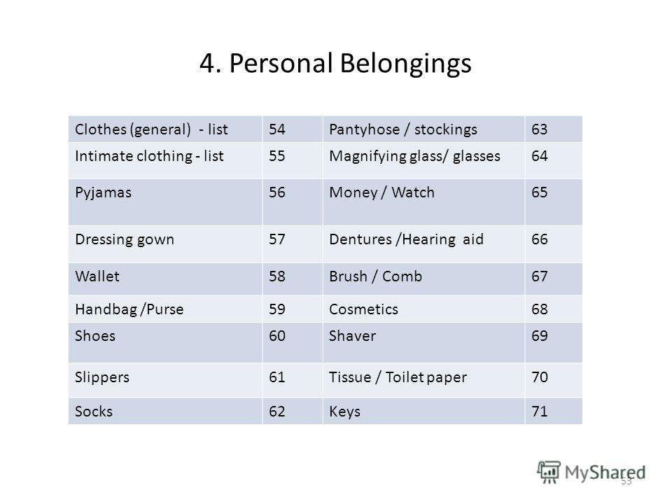 4. Personal Belongings Clothes (general) - list54Pantyhose / stockings63 Intimate clothing - list55Magnifying glass/ glasses64 Pyjamas56Money / Watch65 Dressing gown57Dentures /Hearing aid66 Wallet58Brush / Comb67 Handbag /Purse59Cosmetics68 Shoes60S