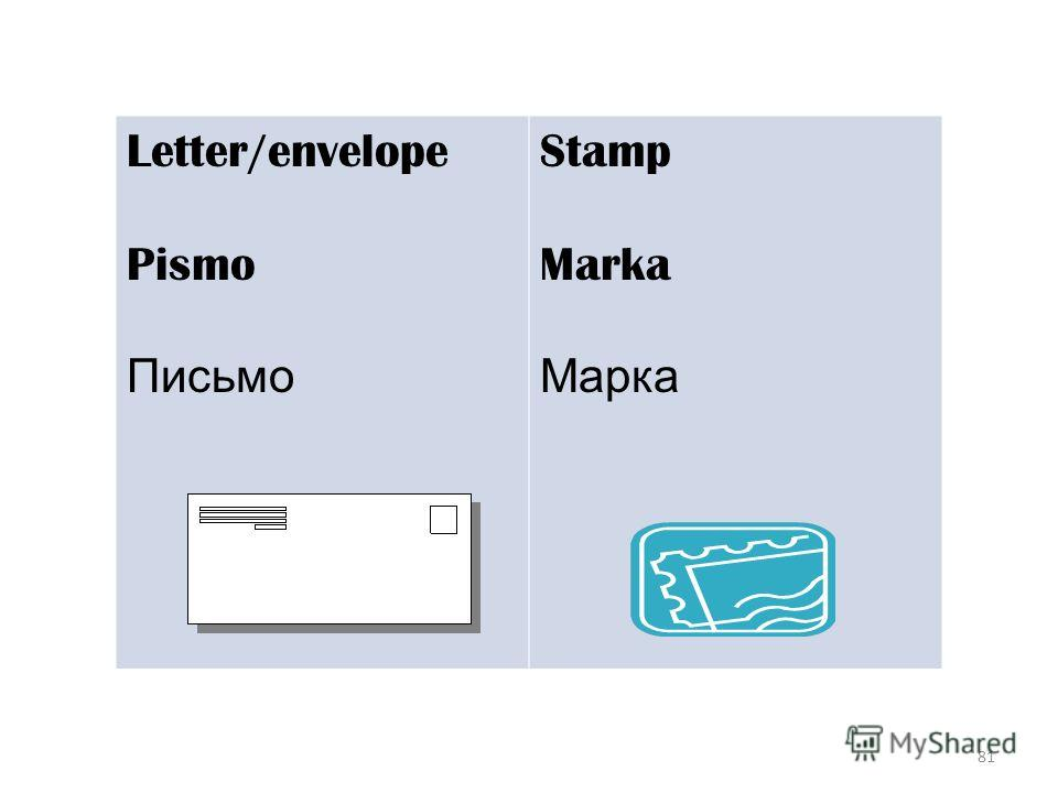 81 Letter/envelope Pismo Письмо Stamp Marka Марка