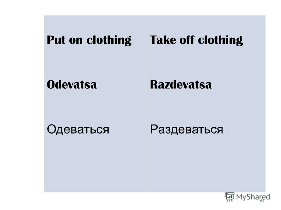 93 Put on clothing Odevatsa Одеваться Take off clothing Razdevatsa Раздеваться