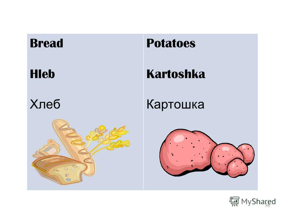 98 Bread Hleb Хлеб Potatoes Kartoshka Картошка