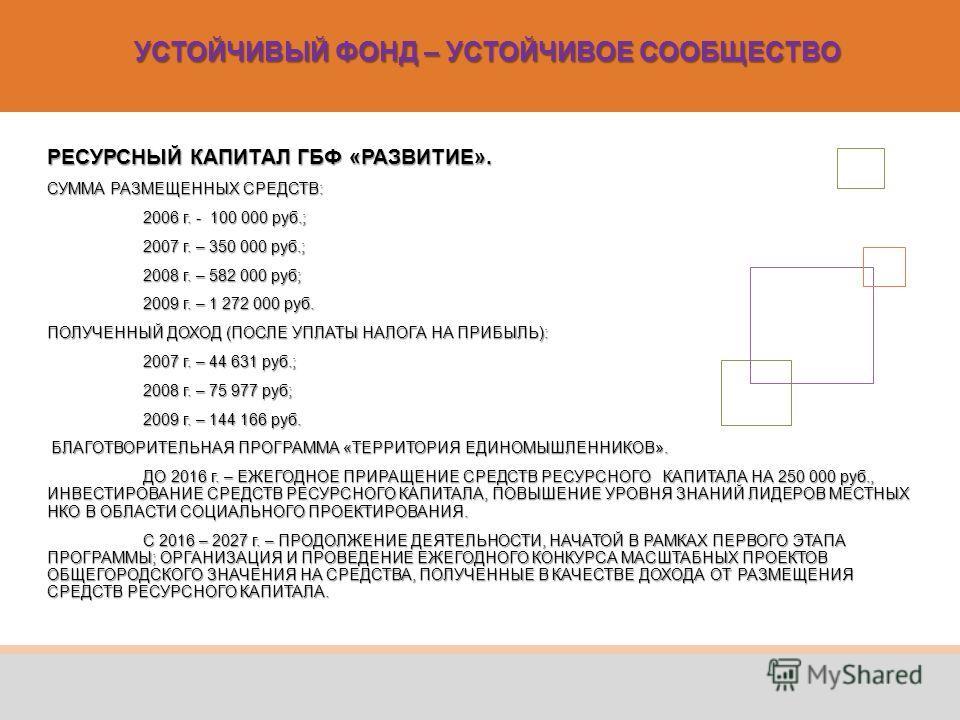 РЕСУРСНЫЙ КАПИТАЛ ГБФ «РАЗВИТИЕ». СУММА РАЗМЕЩЕННЫХ СРЕДСТВ: 2006 г. - 100 000 руб.; 2007 г. – 350 000 руб.; 2008 г. – 582 000 руб; 2009 г. – 1 272 000 руб. ПОЛУЧЕННЫЙ ДОХОД (ПОСЛЕ УПЛАТЫ НАЛОГА НА ПРИБЫЛЬ): 2007 г. – 44 631 руб.; 2008 г. – 75 977 ру