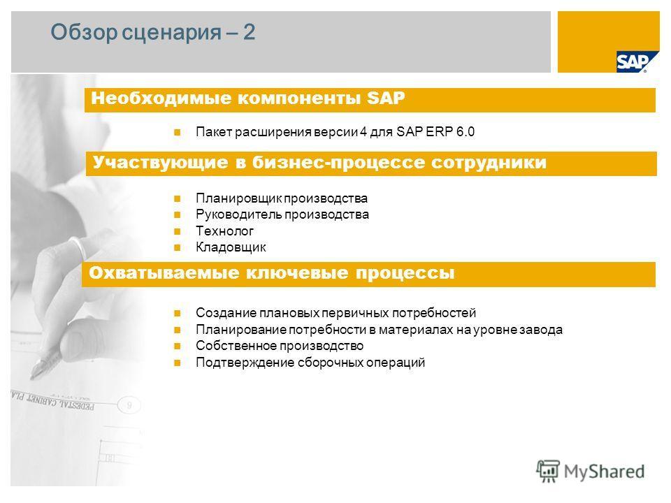 Обзор сценария – 2 Пакет расширения версии 4 для SAP ERP 6.0 Планировщик производства Руководитель производства Технолог Кладовщик Создание плановых первичных потребностей Планирование потребности в материалах на уровне завода Собственное производств