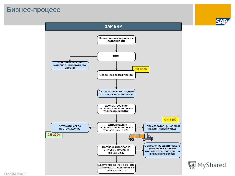 © SAP 2008 / Page 7 Бизнес-процесс SAP ERP Автоматическое создание технологического заказа Деблокирование технологического заказа транзакцией COR2 Подтверждение технологического заказа транзакцией CORK CH-6400 Поставка и проводка отпуска материала MD