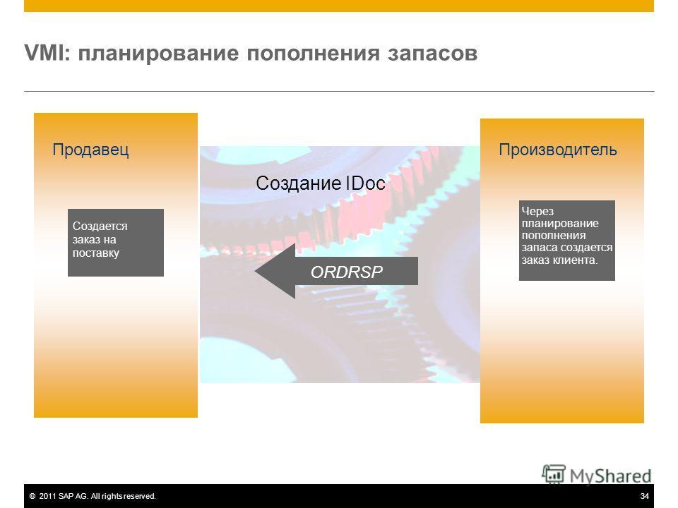 ©2011 SAP AG. All rights reserved.34 VMI: планирование пополнения запасов Продавец Создание IDoc Через планирование пополнения запаса создается заказ клиента. Производитель ORDRSP Создается заказ на поставку
