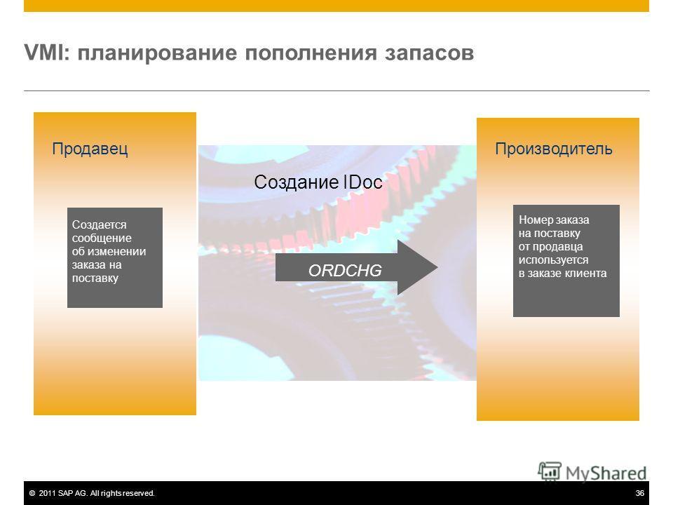 ©2011 SAP AG. All rights reserved.36 VMI: планирование пополнения запасов Продавец Создание IDoc Номер заказа на поставку от продавца используется в заказе клиента Производитель ORDCHG Создается сообщение об изменении заказа на поставку