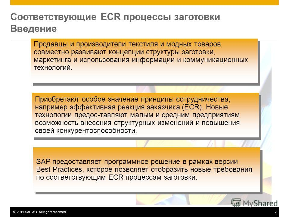 ©2011 SAP AG. All rights reserved.7 Соответствующие ECR процессы заготовки Введение Продавцы и производители текстиля и модных товаров совместно развивают концепции структуры заготовки, маркетинга и использования информации и коммуникационных техноло