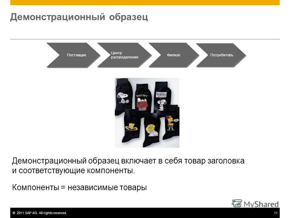 ©2011 SAP AG. All rights reserved.11 Демонстрационный образец Поставщик Центр распределения Филиал Потребитель Демонстрационный образец включает в себя товар заголовка и соответствующие компоненты. Компоненты = независимые товары