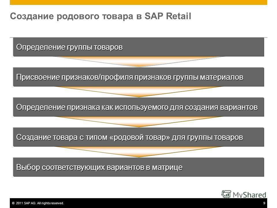 ©2011 SAP AG. All rights reserved.9 Создание родового товара в SAP Retail Выбор соответствующих вариантов в матрице Создание товара с типом «родовой товар» для группы товаров Определение признака как используемого для создания вариантов Присвоение пр