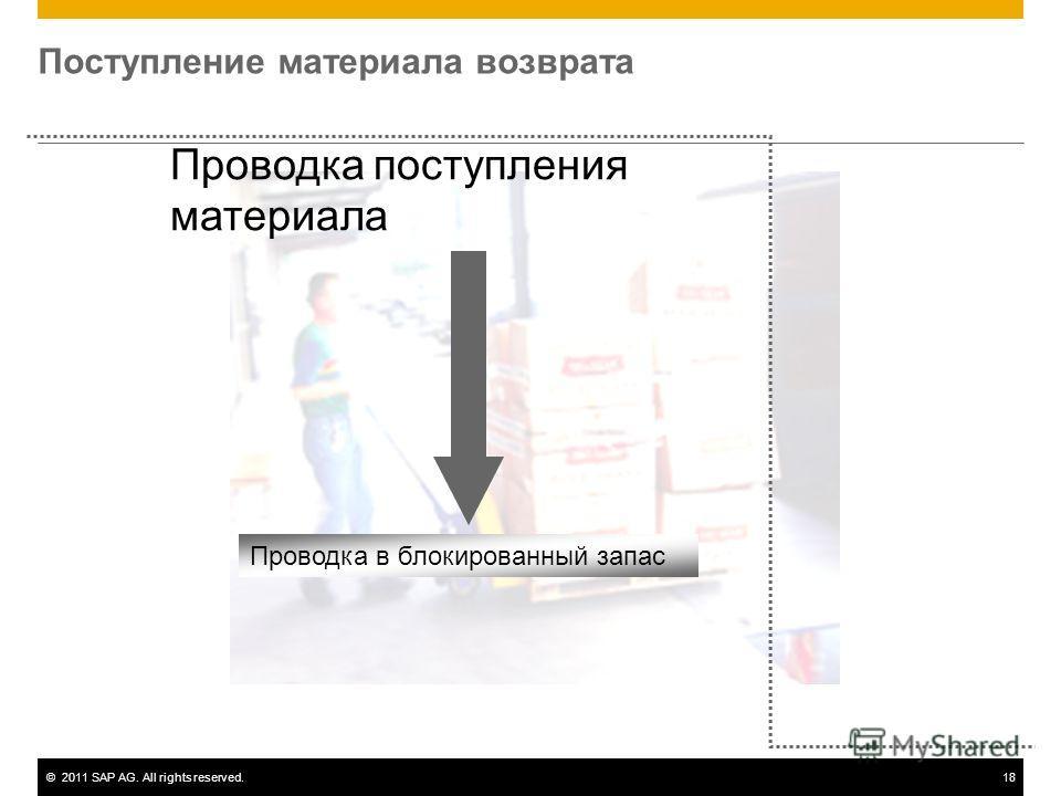 ©2011 SAP AG. All rights reserved.18 Поступление материала возврата Проводка в блокированный запас Проводка поступления материала