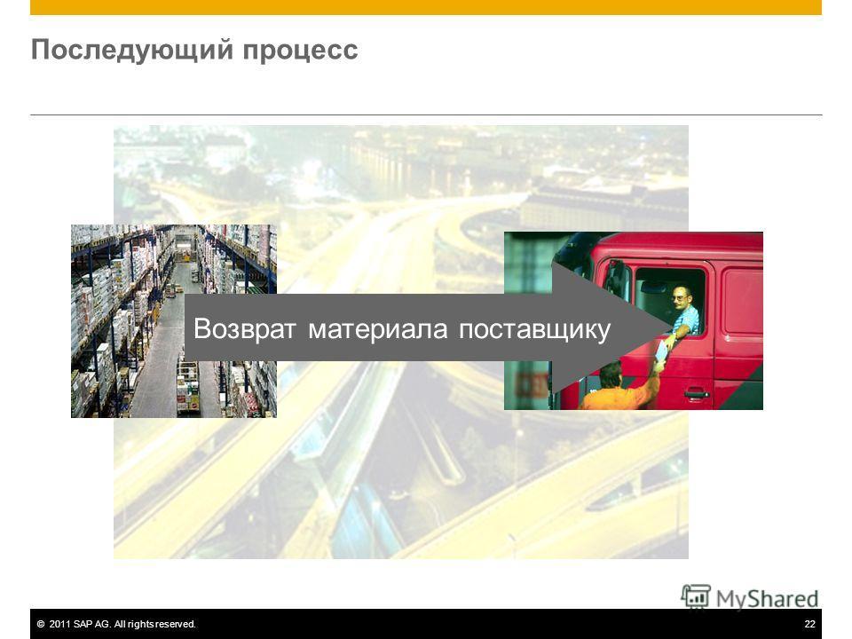 ©2011 SAP AG. All rights reserved.22 Последующий процесс Возврат материала поставщику