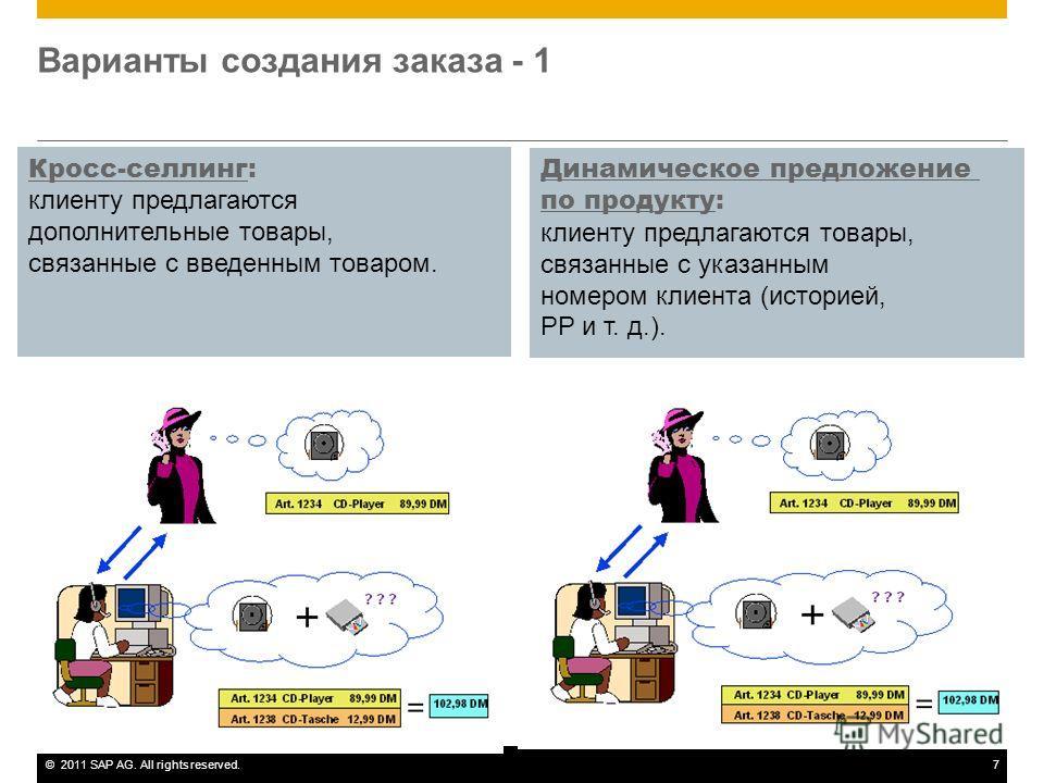 ©2011 SAP AG. All rights reserved.7 Варианты создания заказа - 1 Кросс-селлинг: клиенту предлагаются дополнительные товары, связанные с введенным товаром. Динамическое предложение по продукту: клиенту предлагаются товары, связанные с указанным номеро
