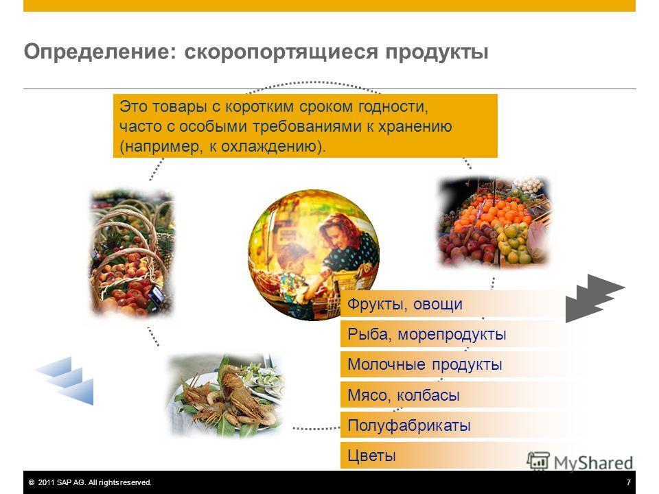 ©2011 SAP AG. All rights reserved.7 Определение: скоропортящиеся продукты Фрукты, овощи Рыба, морепродукты Молочные продукты Мясо, колбасы Полуфабрикаты Цветы Это товары с коротким сроком годности, часто с особыми требованиями к хранению (например, к