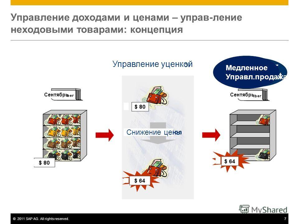 ©2011 SAP AG. All rights reserved.7 Управление доходами и ценами – управ-ление неходовыми товарами: концепция Управление уценкой Снижение цены Сентябрь Медленное Управл.продажами