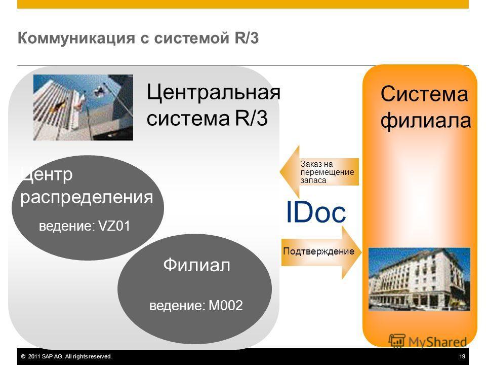 ©2011 SAP AG. All rights reserved.19 Коммуникация с системой R/3 Центральная система R/3 Система филиала ведение: VZ01 ведение: M002 Заказ на перемещение запаса Подтверждение Центр распределения Филиал IDoc