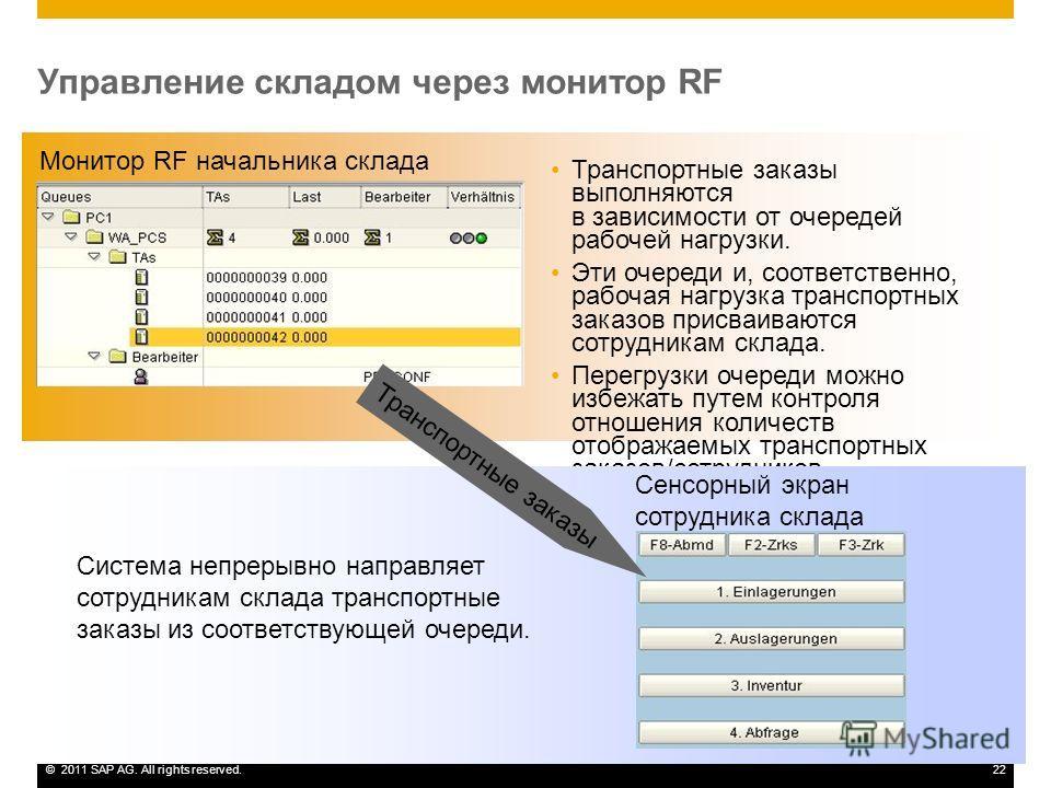 ©2011 SAP AG. All rights reserved.22 Управление складом через монитор RF Транспортные заказы выполняются в зависимости от очередей рабочей нагрузки. Эти очереди и, соответственно, рабочая нагрузка транспортных заказов присваиваются сотрудникам склада