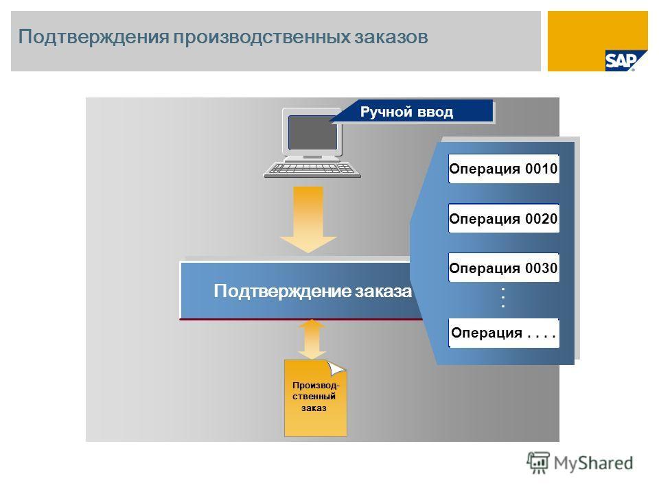 Подтверждение заказа...... Ручной ввод Подтверждения производственных заказов Производ- ственный заказ Операция 0010 Операция 0020 Операция 0030 Операция....