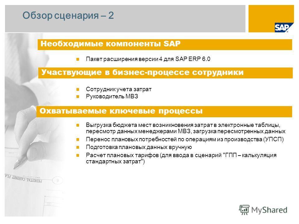 Обзор сценария – 2 Пакет расширения версии 4 для SAP ERP 6.0 Сотрудник учета затрат Руководитель МВЗ Выгрузка бюджета мест возникновения затрат в электронные таблицы, пересмотр данных менеджерами МВЗ, загрузка пересмотренных данных Перенос плановых п