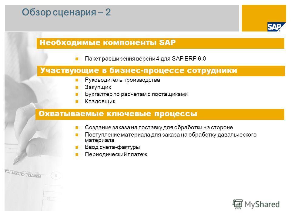 Обзор сценария – 2 Пакет расширения версии 4 для SAP ERP 6.0 Руководитель производства Закупщик Бухгалтер по расчетам с постащиками Кладовщик Создание заказа на поставку для обработки на стороне Поступление материала для заказа на обработку давальчес