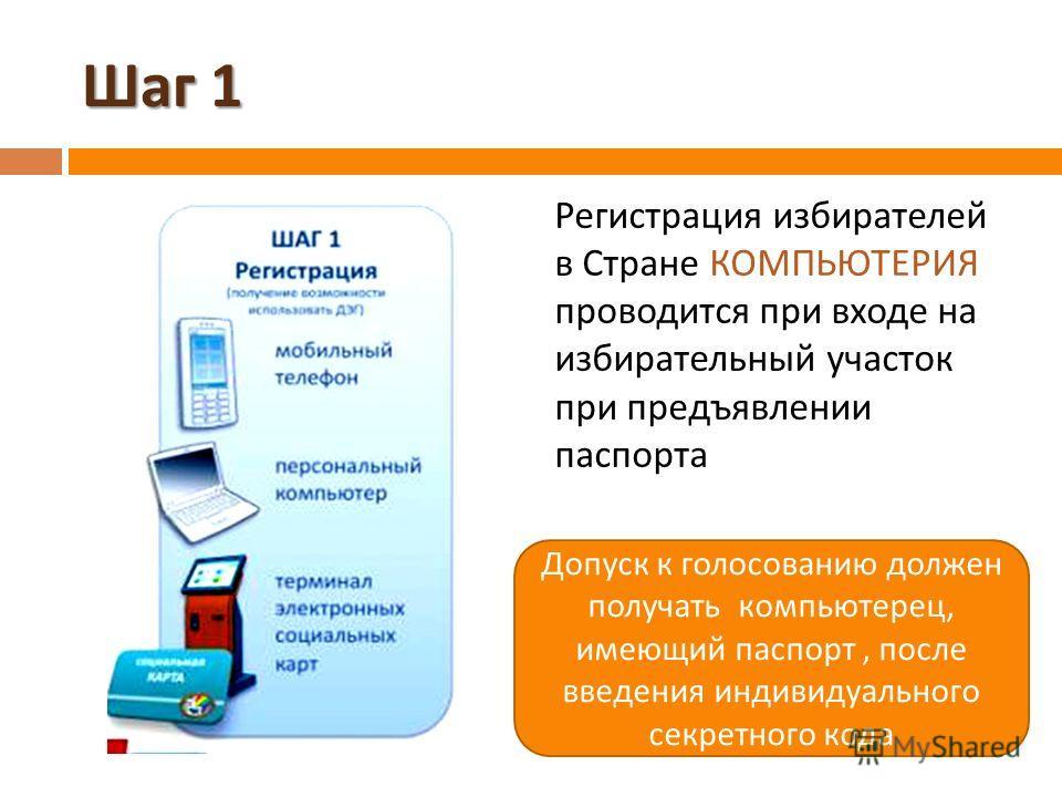 Шаг 1 Регистрация избирателей в Стране КОМПЬЮТЕРИЯ проводится при входе на избирательный участок при предъявлении паспорта Допуск к голосованию должен получать компьютерец, имеющий паспорт, после введения индивидуального секретного кода