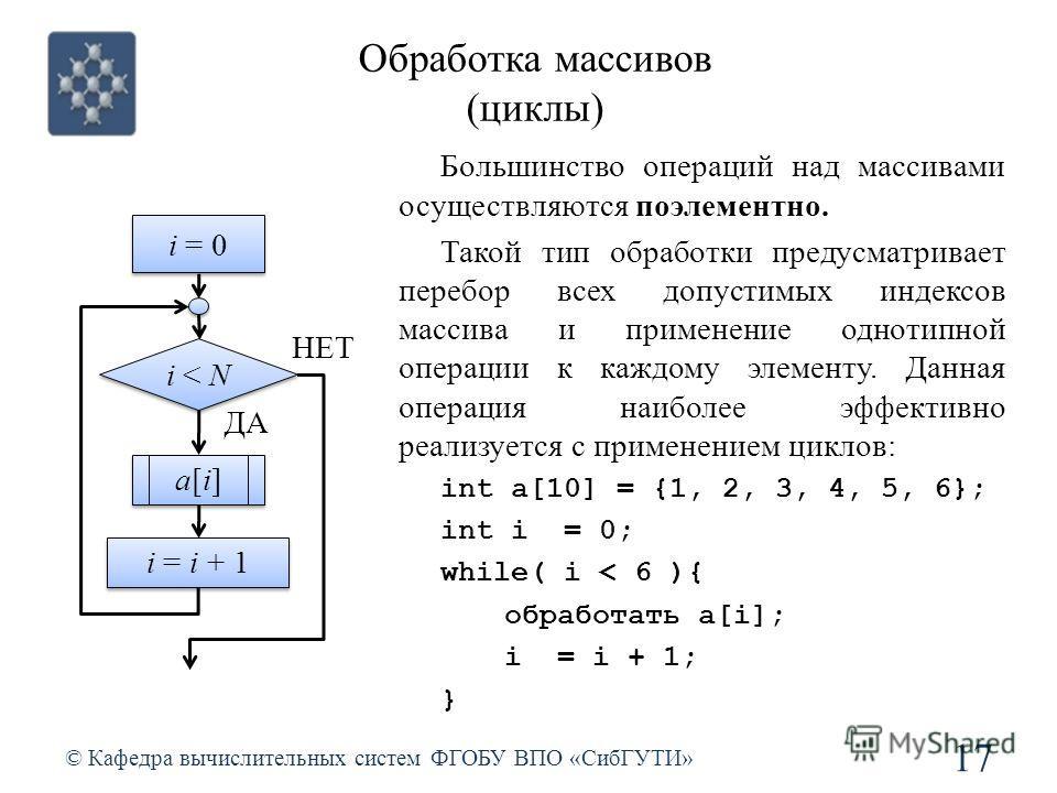 Обработка массивов (циклы) © Кафедра вычислительных систем ФГОБУ ВПО «СибГУТИ» 17 i < N ДА НЕТ i = 0 i = i + 1 a[i]a[i] a[i]a[i] Большинство операций над массивами осуществляются поэлементно. Такой тип обработки предусматривает перебор всех допустимы