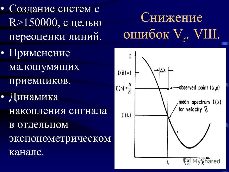Снижение ошибок V r. VIII. Создание систем с R>150000, с целью переоценки линий. Применение малошумящих приемников. Динамика накопления сигнала в отдельном экспонометрическом канале.