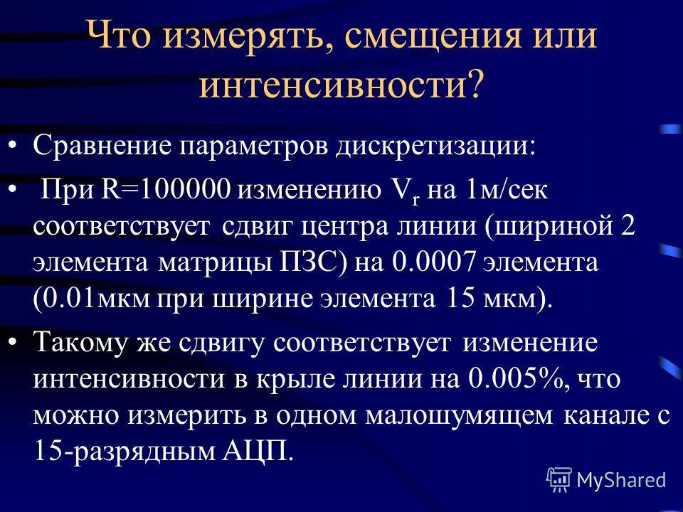 Что измерять, смещения или интенсивности? Сравнение параметров дискретизации: При R=100000 изменению V r на 1м/сек соответствует сдвиг центра линии (шириной 2 элемента матрицы ПЗС) на 0.0007 элемента (0.01мкм при ширине элемента 15 мкм). Такому же сд