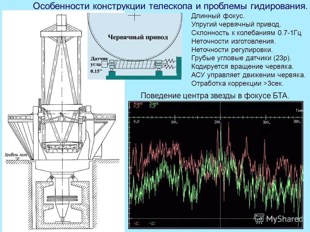 Особенности конструкции телескопа и проблемы гидирования. Длинный фокус. Упругий червячный привод. Склонность к колебаниям 0.7-1Гц Неточности изготовления. Неточности регулировки. Грубые угловые датчики (23р). Кодируется вращение червяка. АСУ управля
