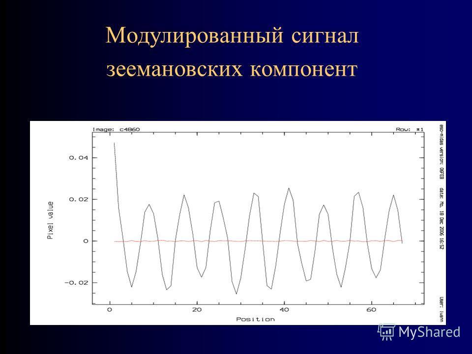 Модулированный сигнал зеемановских компонент