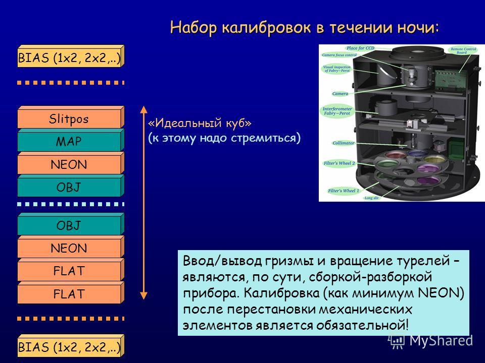 Набор калибровок в течении ночи: BIAS (1x2, 2x2,..) MAP Slitpos OBJ NEON FLAT «Идеальный куб» (к этому надо стремиться) Ввод/вывод гризмы и вращение турелей – являются, по сути, сборкой-разборкой прибора. Калибровка (как минимум NEON) после перестано