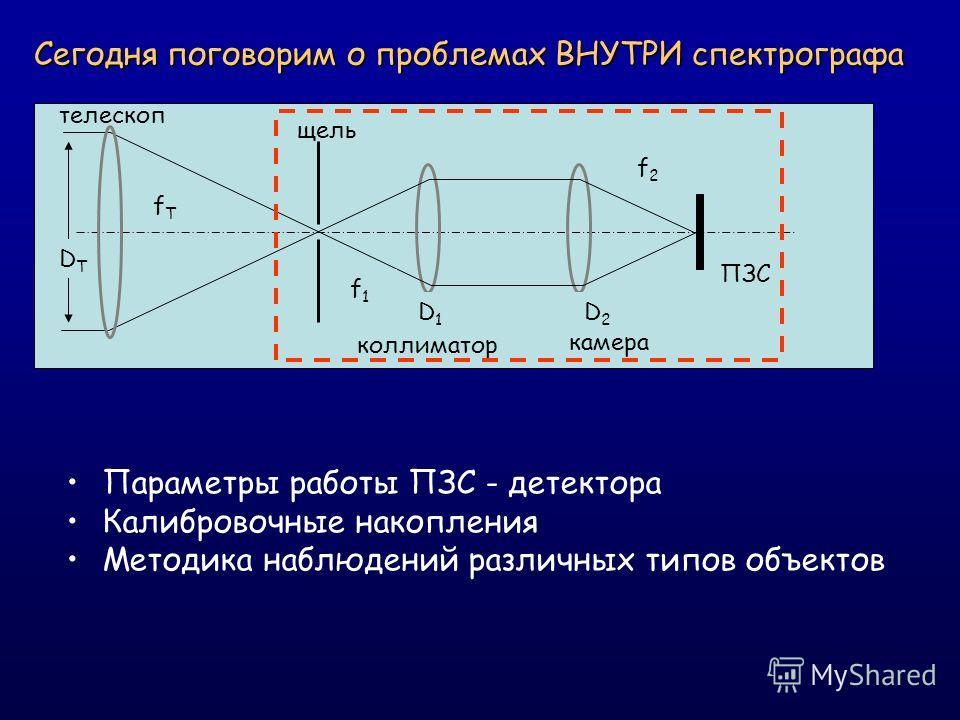Сегодня поговорим о проблемах ВНУТРИ спектрографа DTDT D1D1 D2D2 fTfT f1f1 f2f2 ПЗС телескоп коллиматор камера щель Параметры работы ПЗС - детектора Калибровочные накопления Методика наблюдений различных типов объектов