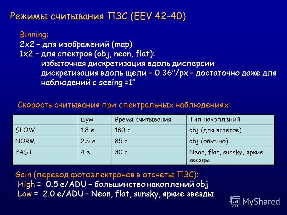 Режимы считывания ПЗС (EEV 42-40) Binning: 2х2 – для изображений (map) 1x2 – для спектров (obj, neon, flat): избыточная дискретизация вдоль дисперсии дискретизация вдоль щели – 0.36/px – достаточно даже для наблюдений с seeing =1 Скорость считывания