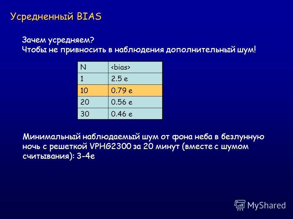 Усредненный BIAS Зачем усредняем? Чтобы не привносить в наблюдения дополнительный шум! N 12.5 e 100.79 e 200.56 e 300.46 e Минимальный наблюдаемый шум от фона неба в безлунную ночь с решеткой VPHG2300 за 20 минут (вместе с шумом считывания): 3-4е