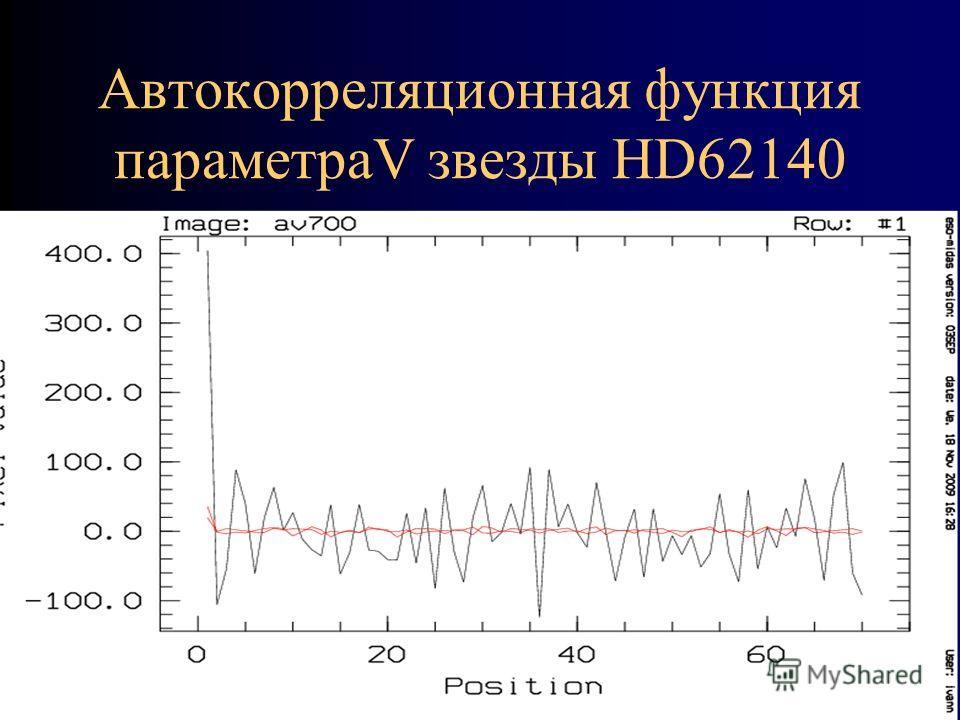 Автокорреляционная функция параметраV звезды HD62140