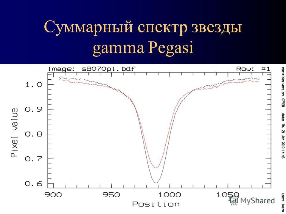 Суммарный спектр звезды gamma Pegasi