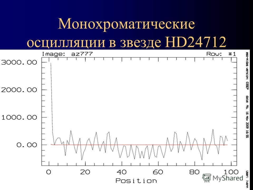 Монохроматические осцилляции в звезде HD24712