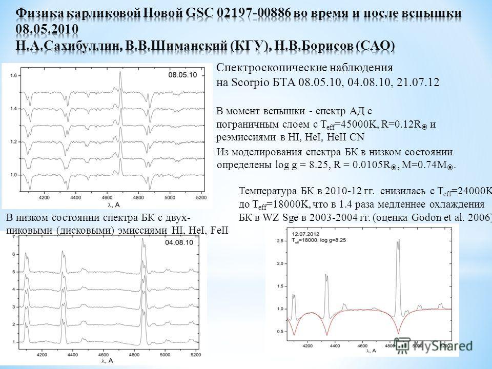 Спектроскопические наблюдения на Scorpio БТА 08.05.10, 04.08.10, 21.07.12 В момент вспышки - спектр АД с пограничным слоем с T eff =45000K, R=0.12R и реэмиссиями в HI, HeI, HeII CN В низком состоянии спектра БК с двух- пиковыми (дисковыми) эмиссиями