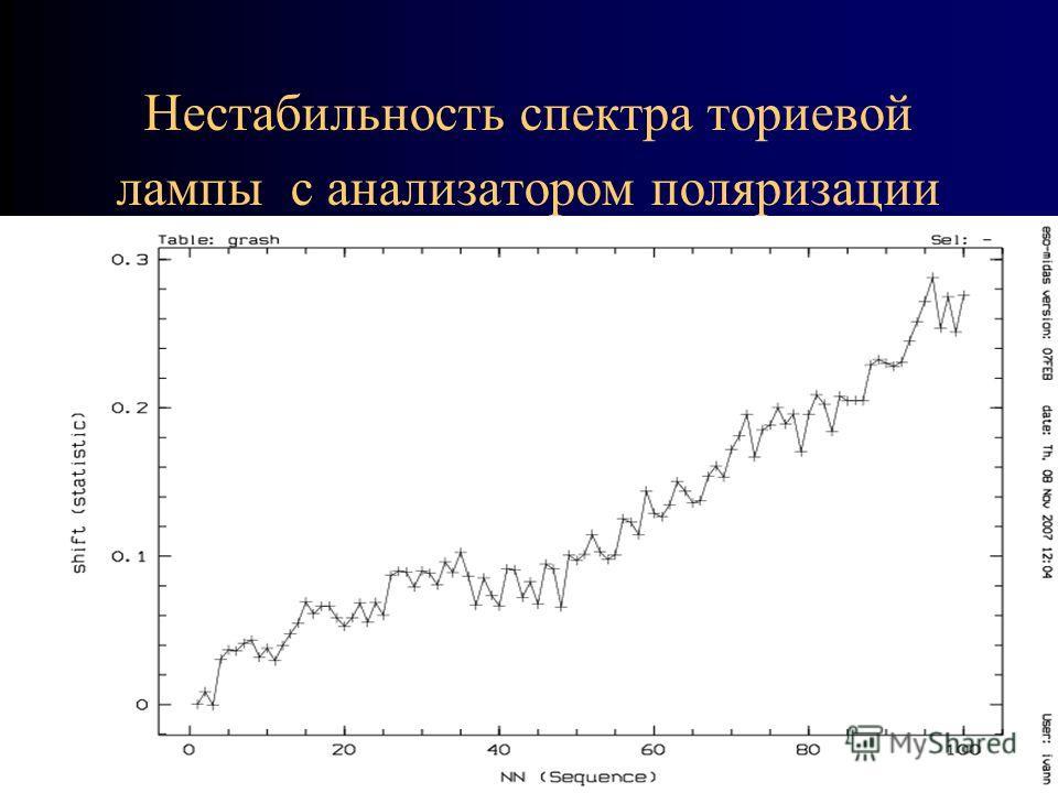 Нестабильность спектра ториевой лампы с анализатором поляризации