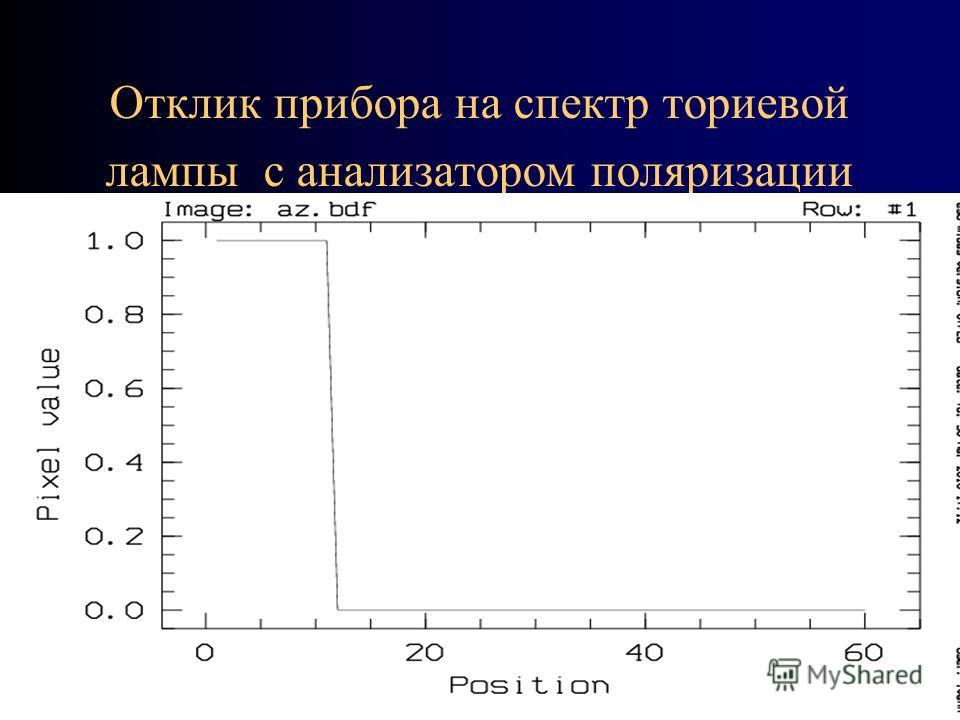 Отклик прибора на спектр ториевой лампы с анализатором поляризации