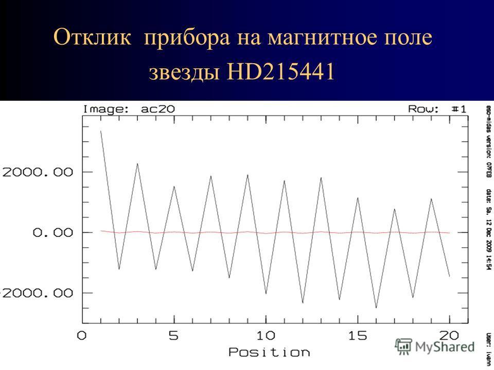 Отклик прибора на магнитное поле звезды HD215441