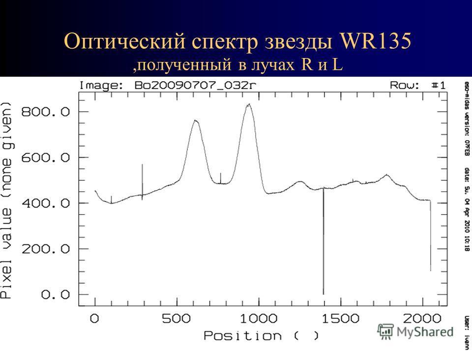 Оптический спектр звезды WR135,полученный в лучах R и L