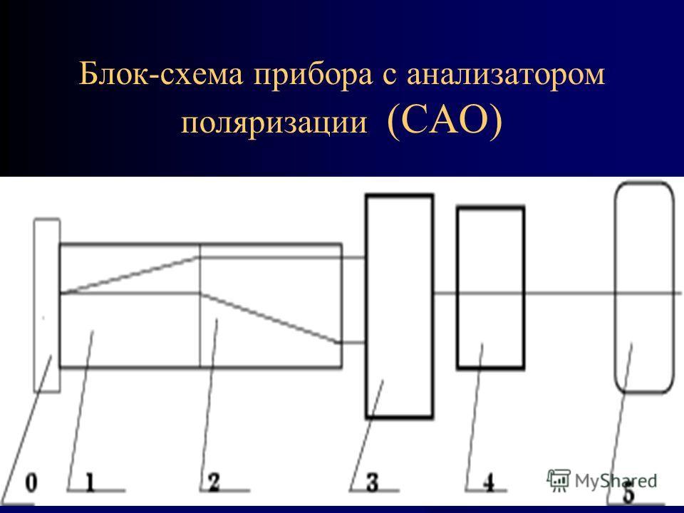 Блок-схема прибора с анализатором поляризации (САО)