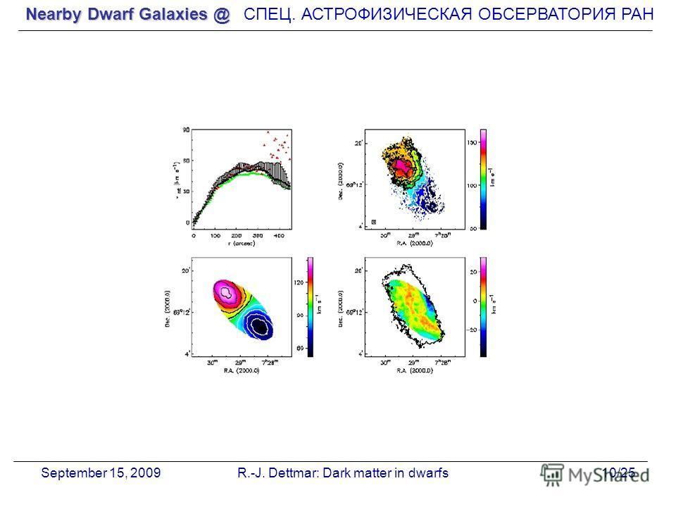 Nearby Dwarf Galaxies @ СПЕЦ. АСТРОФИЗИЧЕСКАЯ О Б СЕРВАТОРИЯ РАН September 15, 2009R.-J. Dettmar: Dark matter in dwarfs10/25
