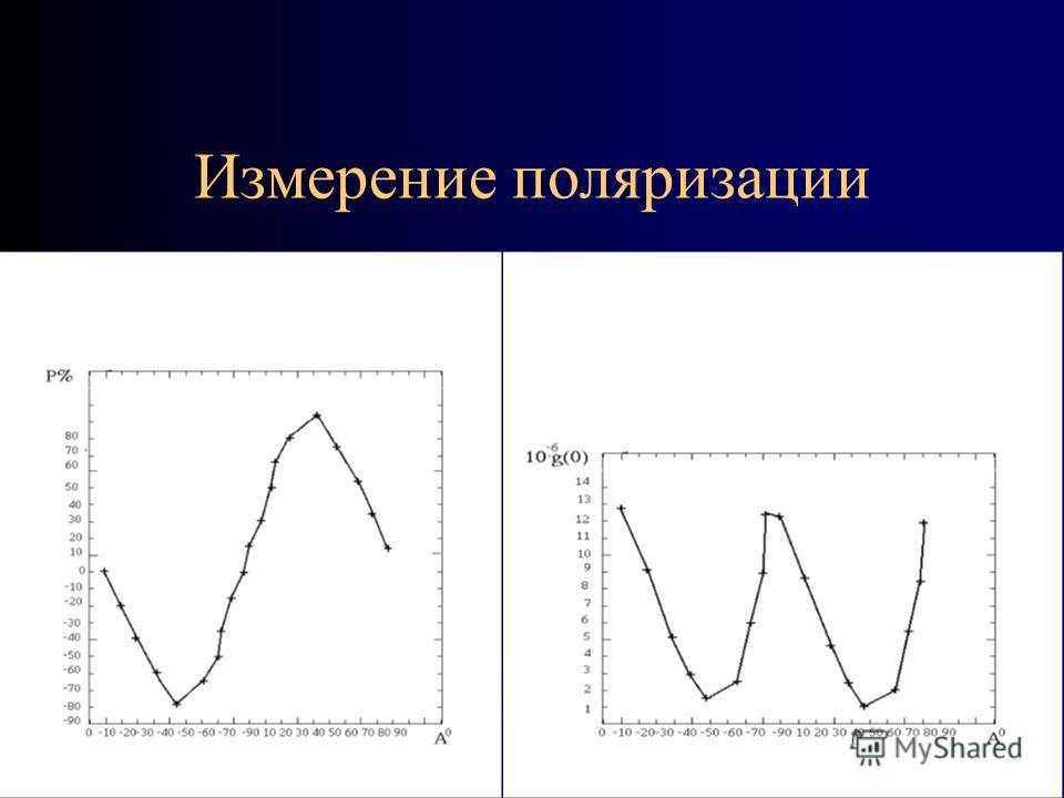 Измерение поляризации